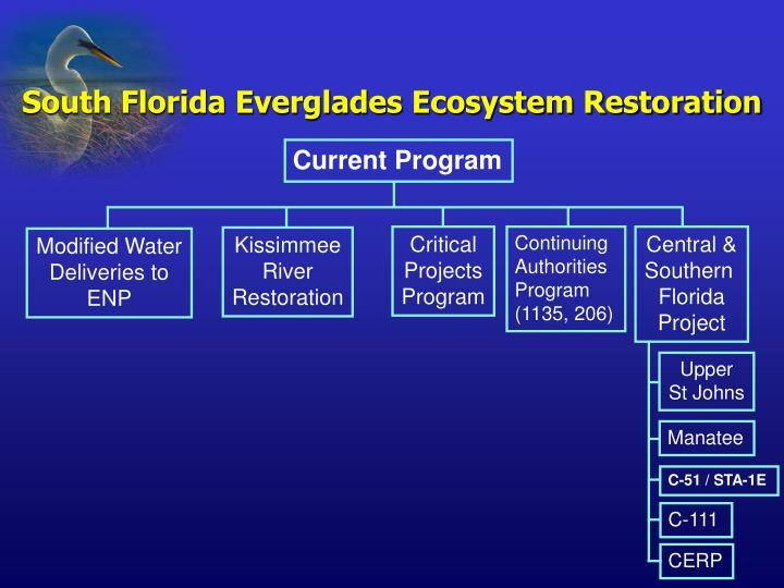 South Florida Everglades Ecosystem Restoration