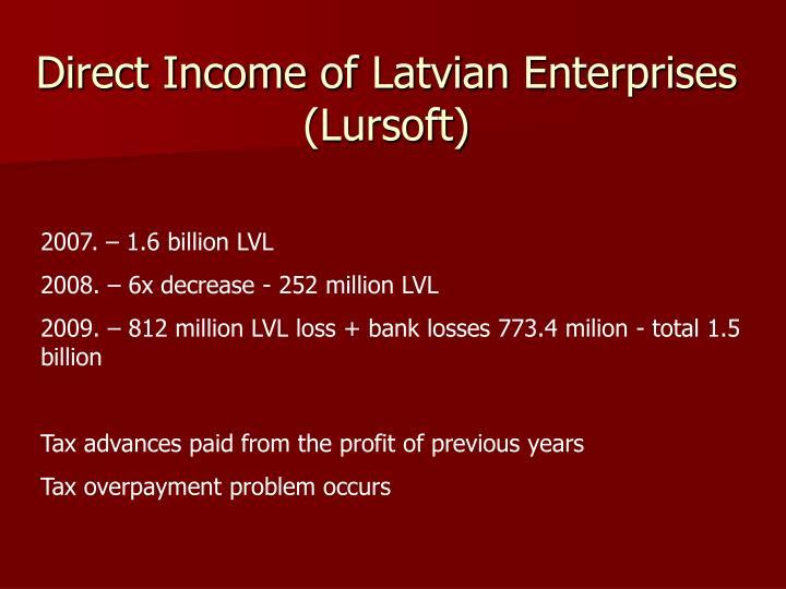 Direct income of latvian enterprises lursoft