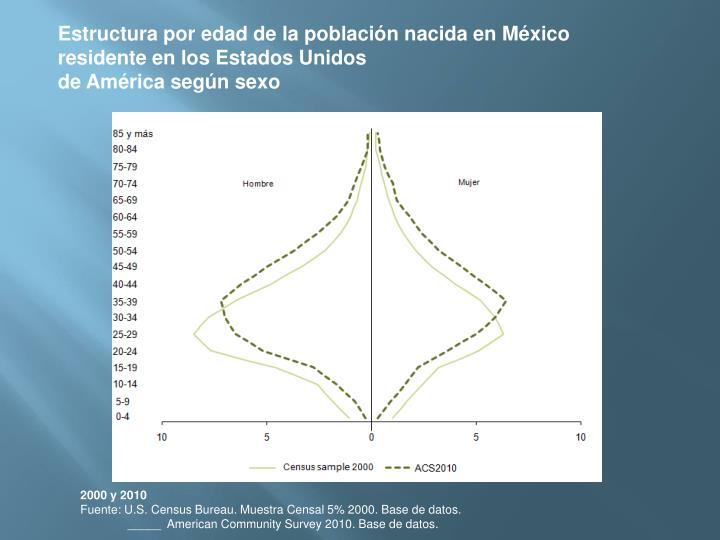 Estructura por edad de la población nacida en México residente en los Estados Unidos
