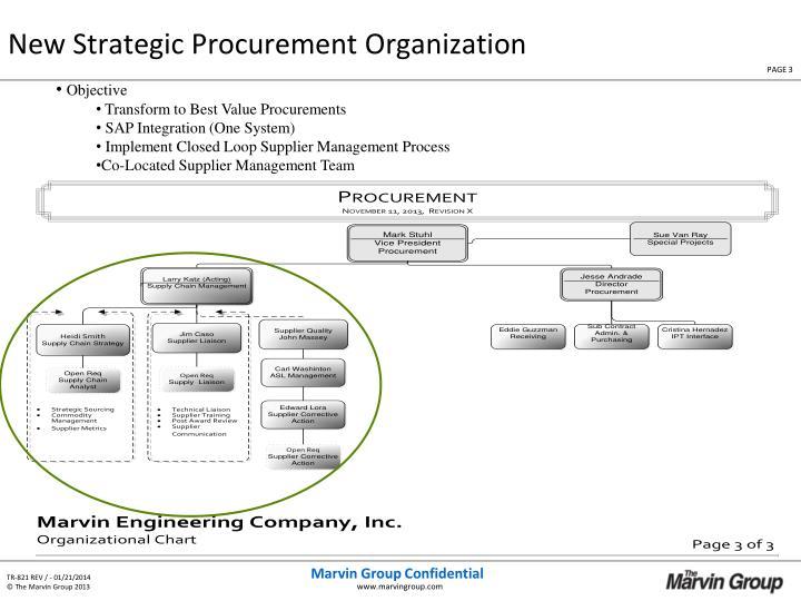 New strategic procurement organization