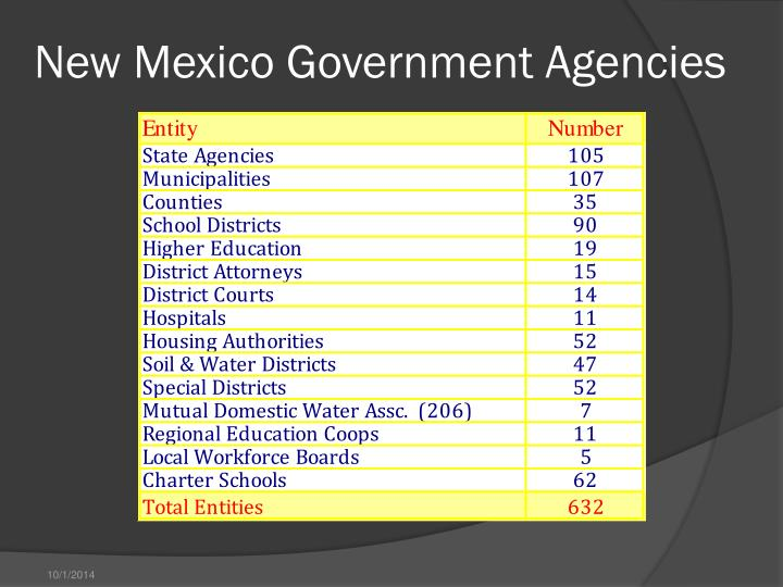 New Mexico Government Agencies