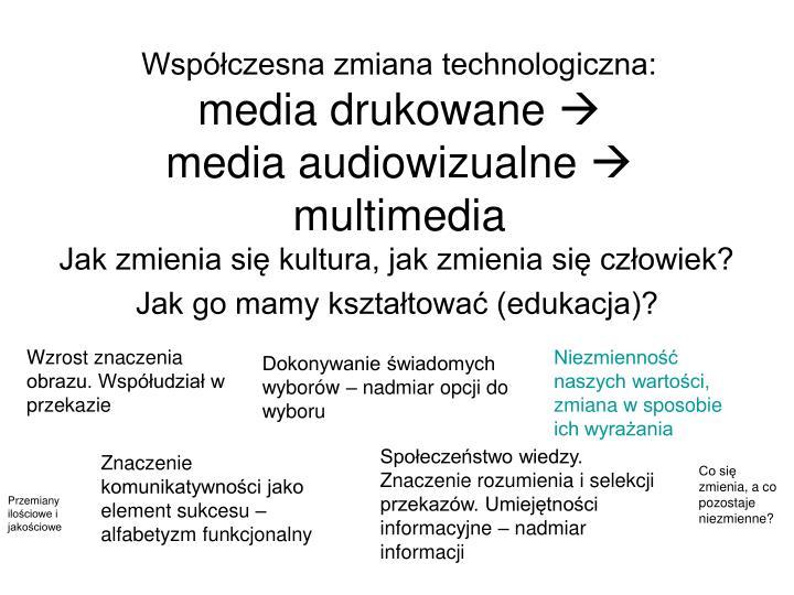 Współczesna zmiana technologiczna: