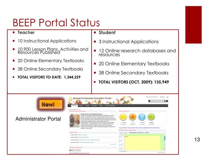 BEEP Portal Status