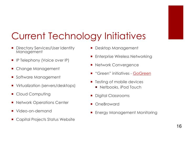 Current Technology Initiatives
