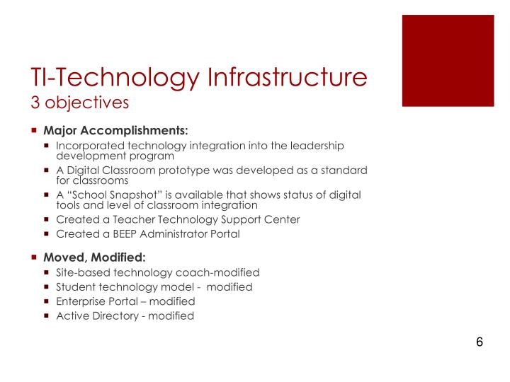 TI-Technology Infrastructure