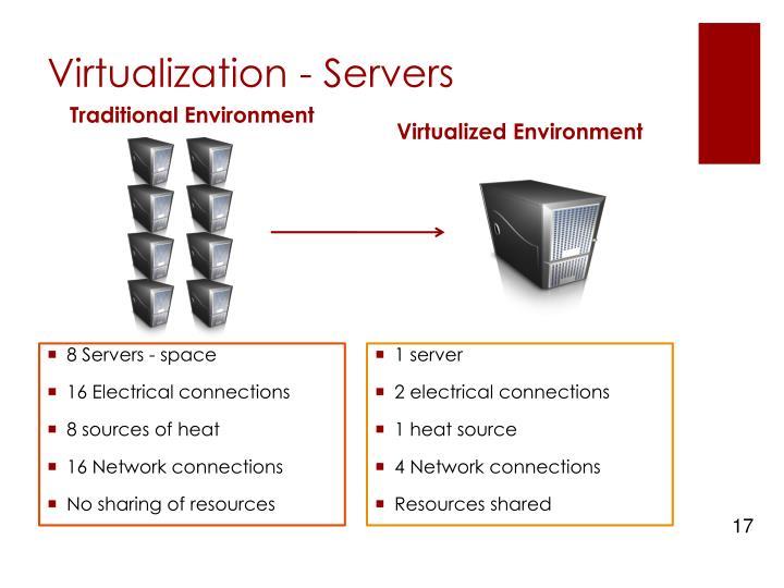 Virtualization - Servers