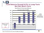 fund returns exceed 8 5 in long term but not short term