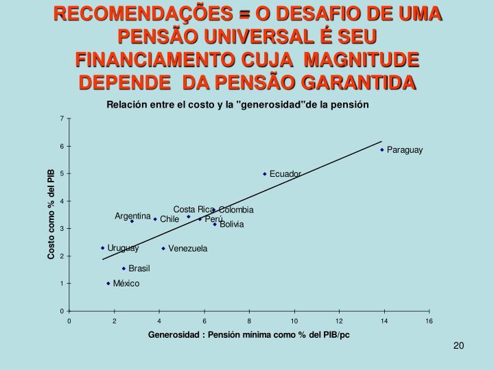 RECOMENDAÇÕES = O DESAFIO DE UMA PENSÃO UNIVERSAL É SEU FINANCIAMENTO CUJA  MAGNITUDE DEPENDE  DA PENSÃO GARANTIDA
