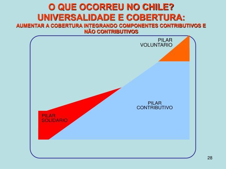 O QUE OCORREU NO CHILE? UNIVERSALIDADE E COBERTURA: