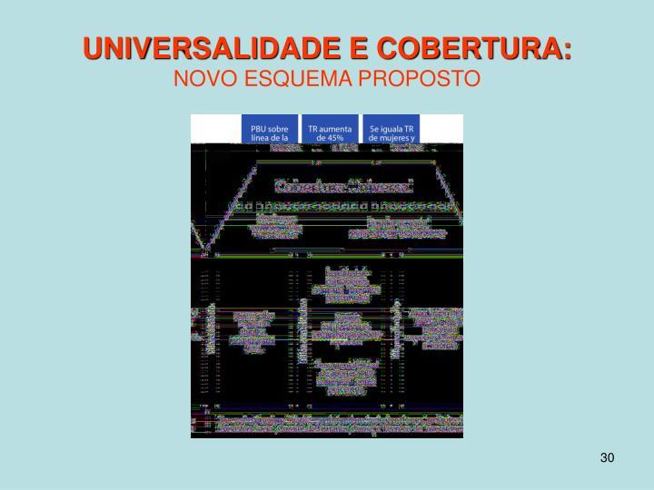UNIVERSALIDADE E COBERTURA: