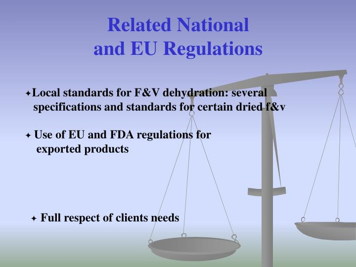 Related National and EU Regulations