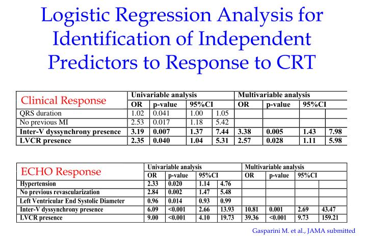 Logistic Regression Analysis for Identification of Independent