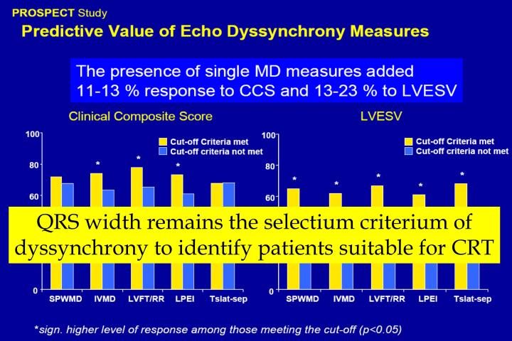 QRS width remains the selectium criterium of dyssynchrony to identify patients suitable for CRT
