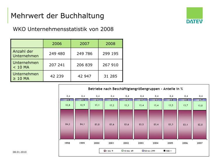 Ppt Buchführung Mit Zukunft Powerpoint Presentation Id5007256
