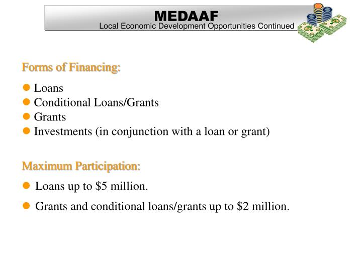 Forms of Financing: