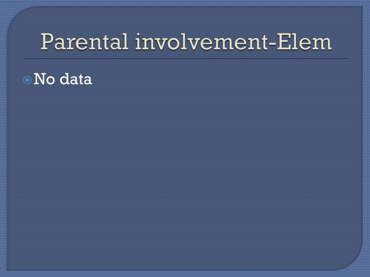 Parental involvement-Elem