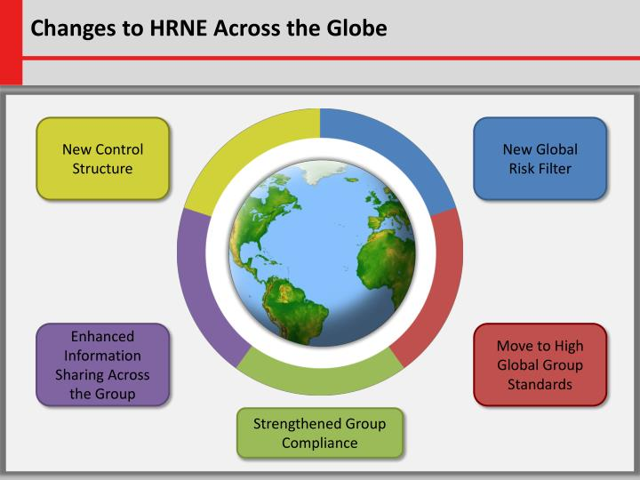 Changes to hrne across the globe
