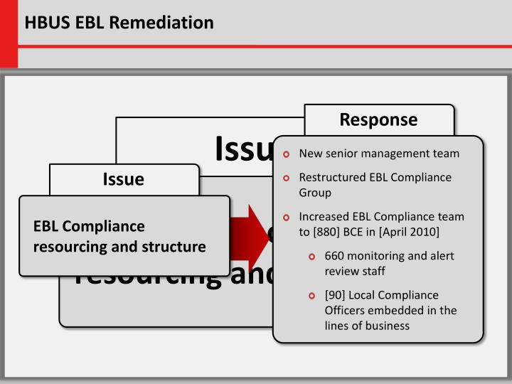 HBUS EBL Remediation