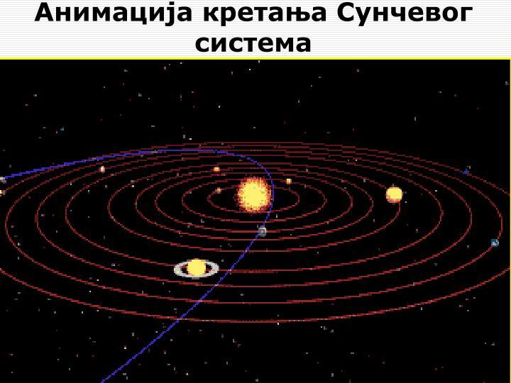Анимација кретања Сунчевог система