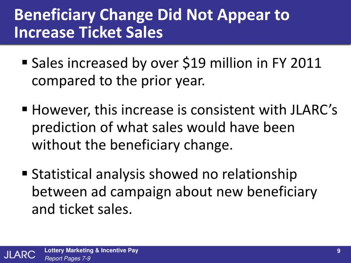 Beneficiary Change Did Not Appear to Increase Ticket Sales
