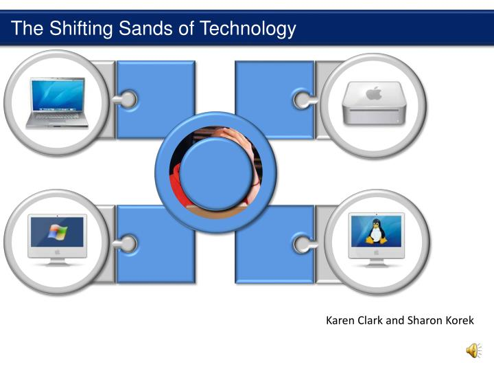 ppt the shifting sands of technology powerpoint presentation id