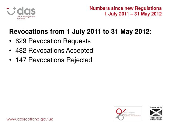 Numbers since new Regulations