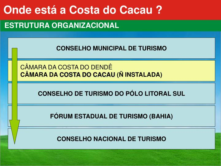 Onde está a Costa do Cacau ?