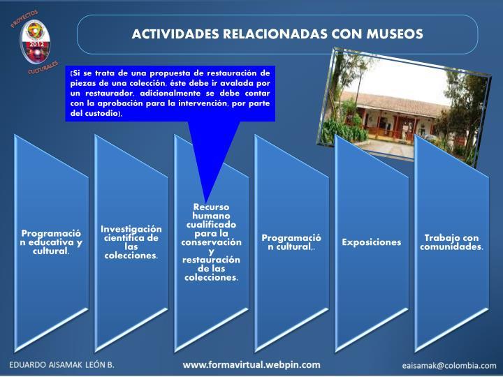 ACTIVIDADES RELACIONADAS CON MUSEOS