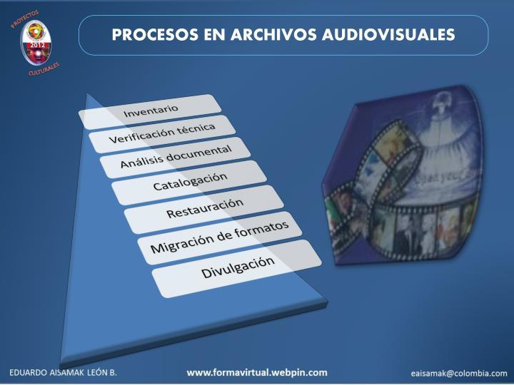 PROCESOS EN ARCHIVOS AUDIOVISUALES