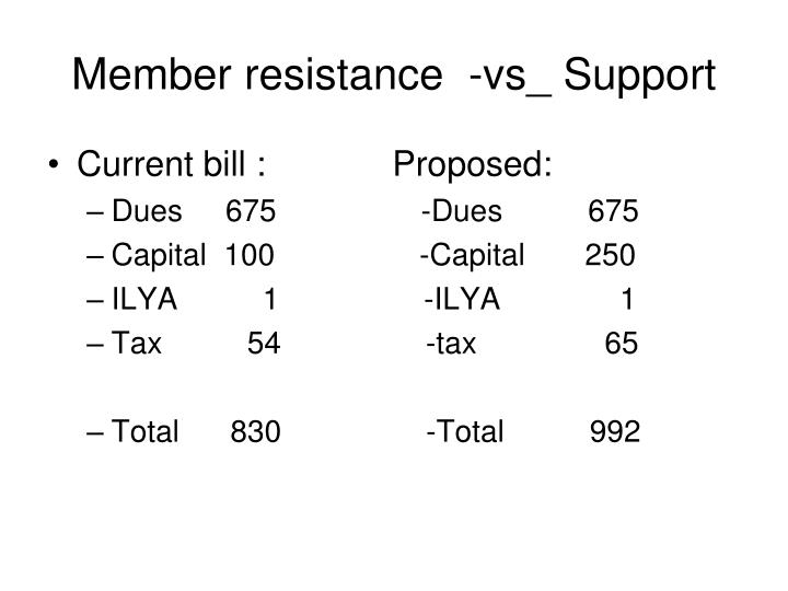 Member resistance  -vs_ Support