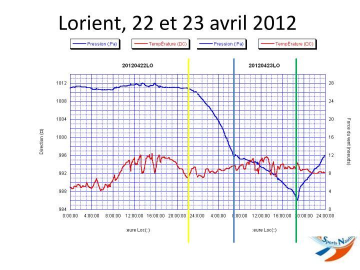 Lorient 22 et 23 avril 2012