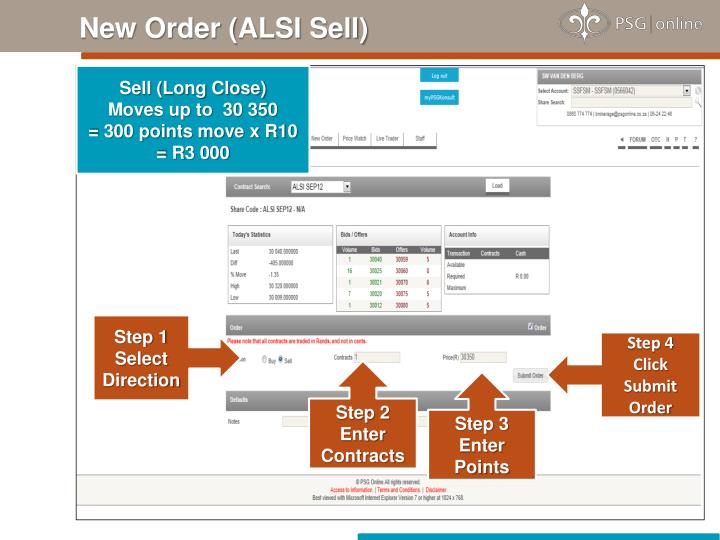 New Order (ALSI Sell)