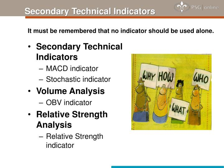 Secondary Technical Indicators