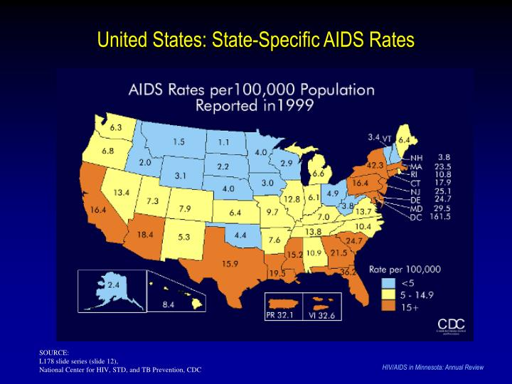 United States: State-Specific AIDS Rates