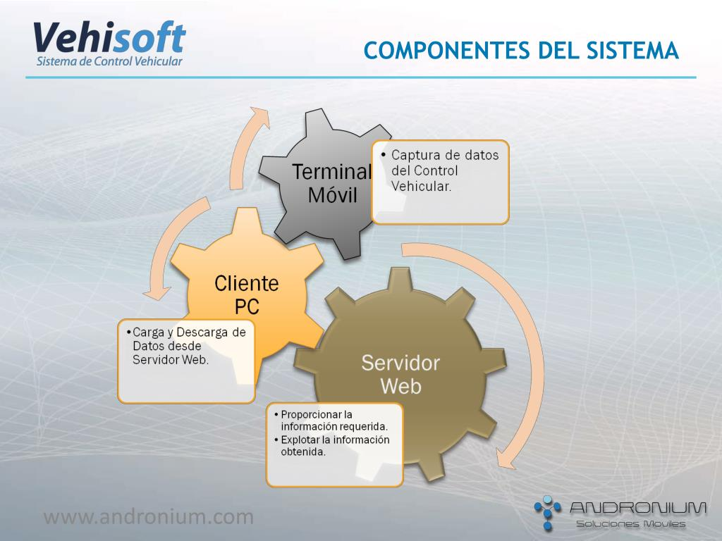 Ppt Control Vehicular Verifica Powerpoint Presentation