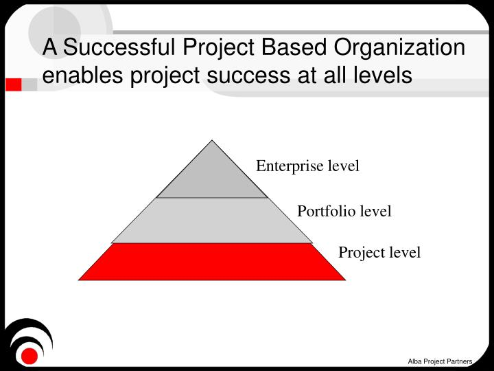 A Successful Project Based Organization enables project success at all levels