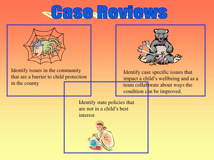 Identify case specific issues that impact a child's wellbeing and as a team collaborate about ways the condition can be improved.