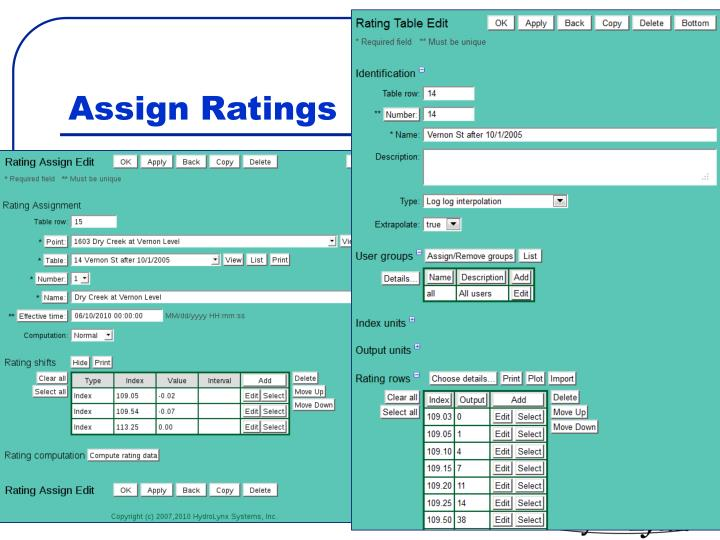 Assign Ratings