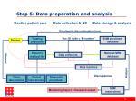 step 5 data preparation and analysis