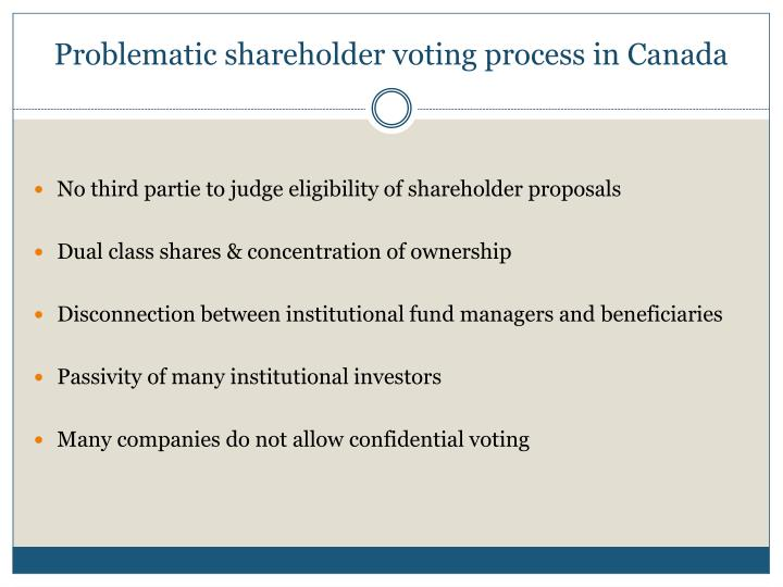 Problematic shareholder voting process in Canada