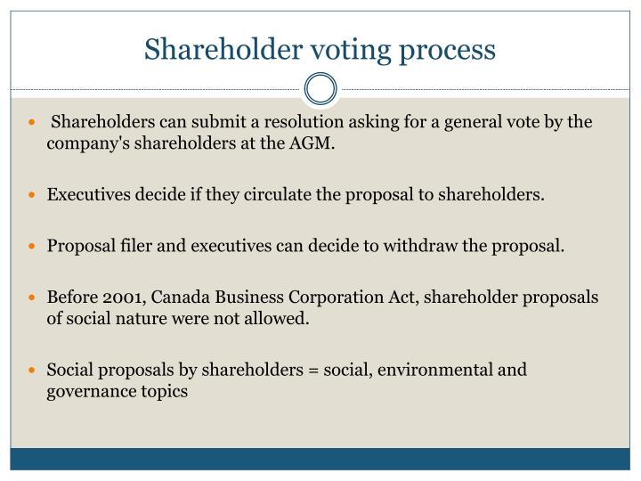 Shareholder voting process