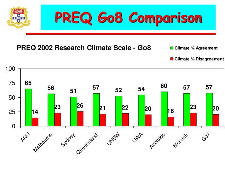 PREQ Go8 Comparison