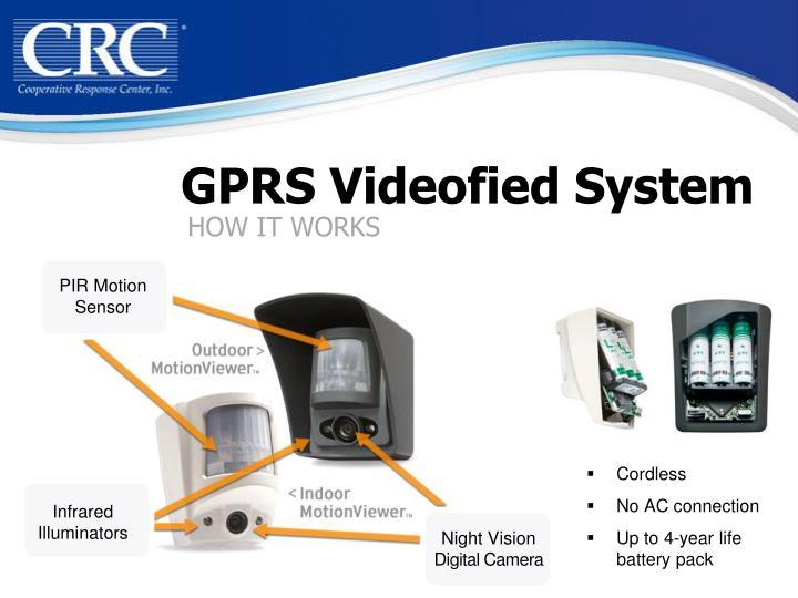 Gprs videofied system