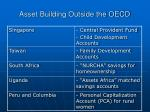 asset building outside the oecd