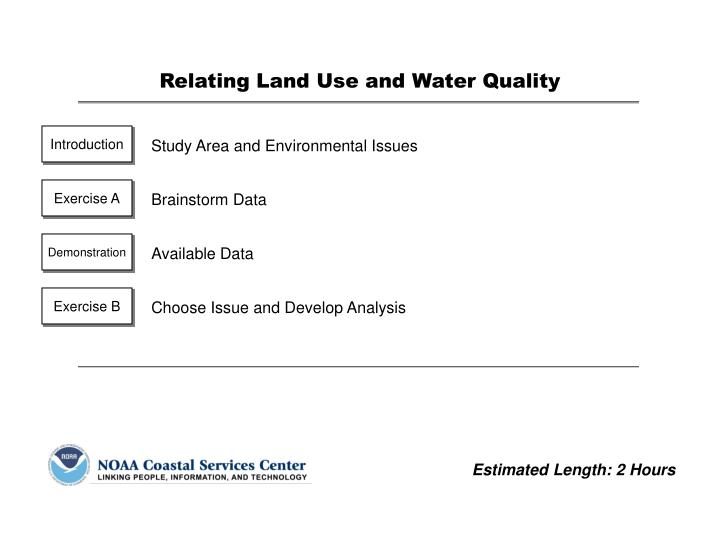 relating land use and water quality n.