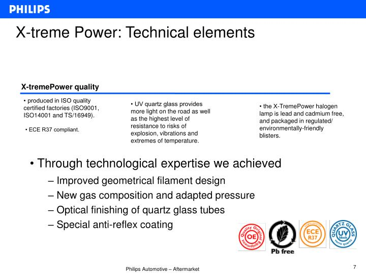 X-treme Power: Technical elements