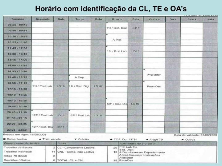 Horário com identificação da CL, TE e OA's