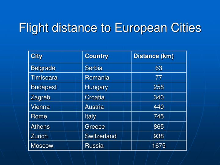 Flight distance to European Cities