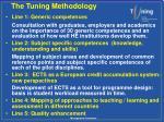 the tuning methodology