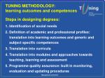 tuning methodology learning outcomes and competences1